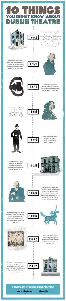 Theatre_Infographic_V4
